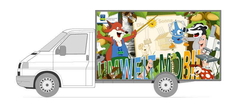Umweltmobil - Schutzgemeinschaft deutscher Wald