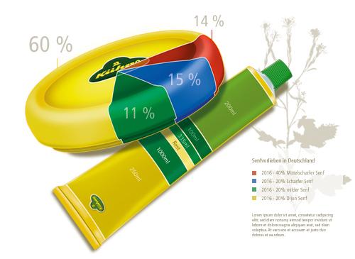 Infografik Carl Kühne